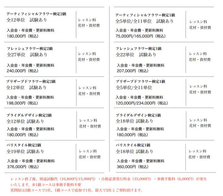 日本花資格料金